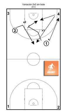 Ejercicio 2x2 continuo. Variación para trabajo bloqueo indirecto. Diagrama 1