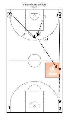 Ejercicio 2x2 continuo. Variación para trabajo bloqueo indirecto. Diagrama 2