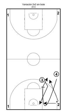 Ejercicio 2x2 todo el campo. Diagrama 3