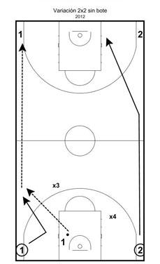 Ejercicio 2x2 todo el campo. Diagrama 4