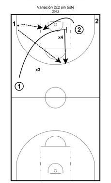 Ejercicio 2x2 todo el campo. Diagrama 5