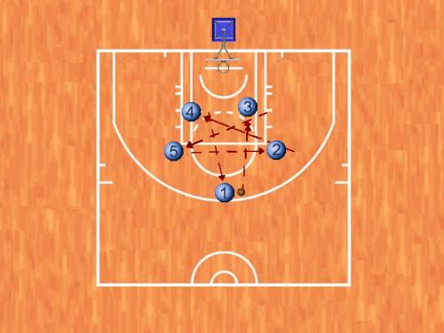 Ejercicio baloncesto estrella de pases. 1.