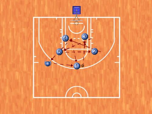 Ejercicio baloncesto. Estrella de pases 2.