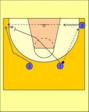 Ejercicio. Rueda de pase y tiro para baloncesto. 2