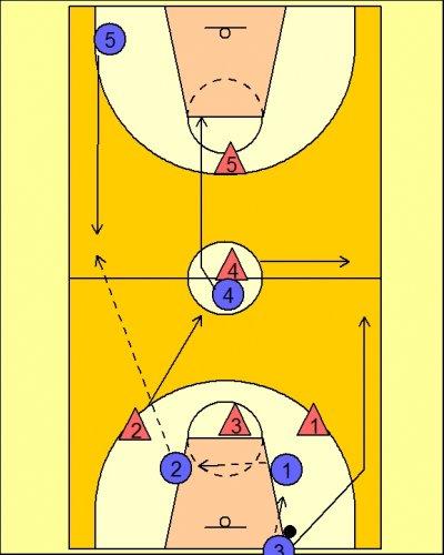 Lectura b sica para romper una defensa presionante 3 1 1 - Con la contrasena puedo sacar el pase ...
